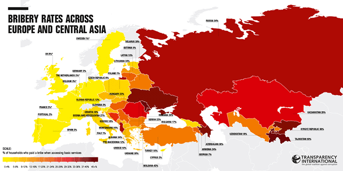 Bribery Rates Across Europe and Central Asia